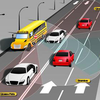 Vehicle Surveillance USA